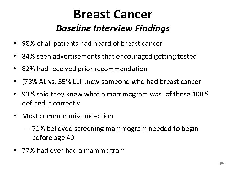 Breast Cancer Baseline Interview Findings • 98% of all patients had heard of breast