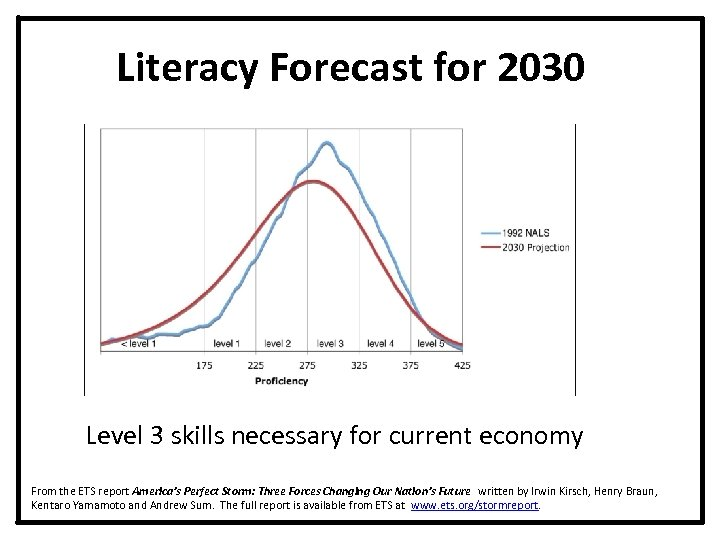 Literacy Forecast for 2030 Level 3 skills necessary for current economy From the ETS