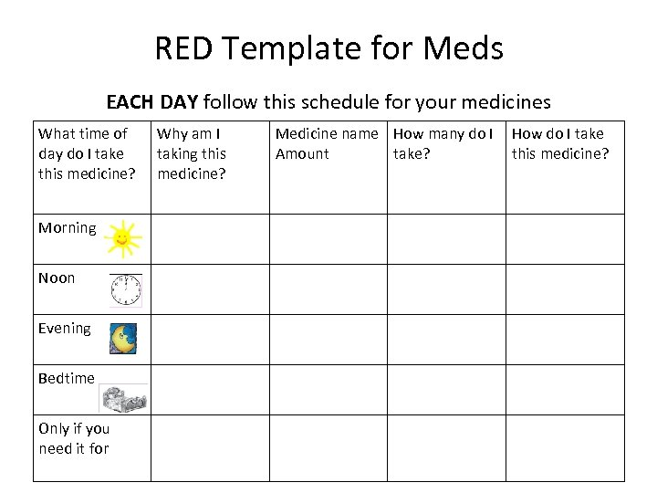 RED Template for Meds EACH DAY follow this schedule for your medicines What time