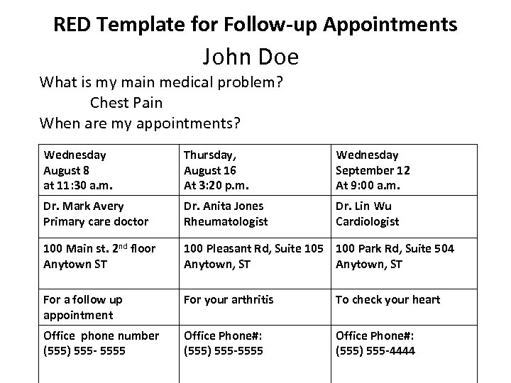 RED Template for Follow-up Appointments John Doe What is my main medical problem? Chest