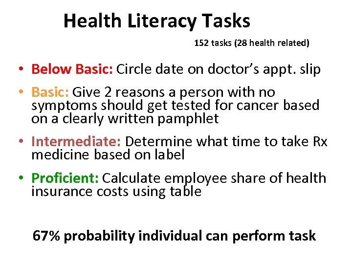 Health Literacy Tasks 152 tasks (28 health related) • Below Basic: Circle date on