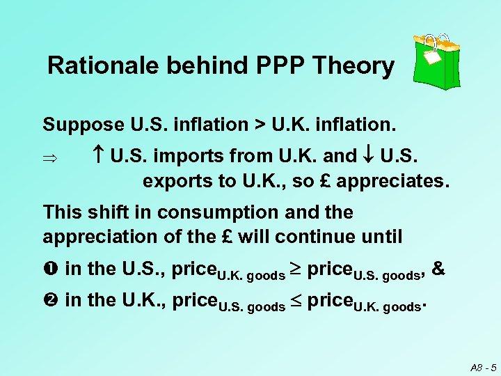 Rationale behind PPP Theory Suppose U. S. inflation > U. K. inflation. Þ U.
