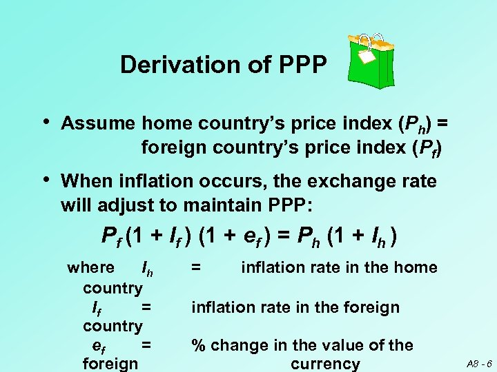 Derivation of PPP • Assume home country's price index (Ph) = foreign country's price