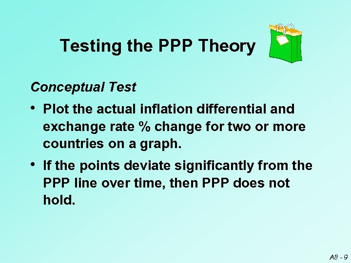 Testing the PPP Theory Conceptual Test • Plot the actual inflation differential and exchange