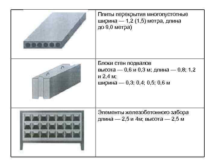 размеры плиты ширина длина и