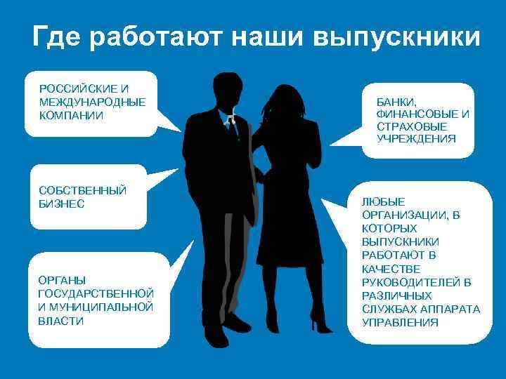 Где работают наши выпускники РОССИЙСКИЕ И МЕЖДУНАРОДНЫЕ КОМПАНИИ СОБСТВЕННЫЙ БИЗНЕС ОРГАНЫ ГОСУДАРСТВЕННОЙ И МУНИЦИПАЛЬНОЙ