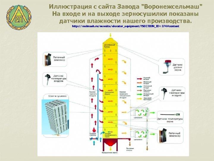 Иллюстрация с сайта Завода
