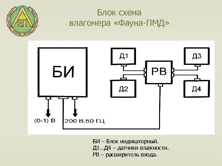 Блок схема влагомера «Фауна-ПМД» БИ – Блок индикаторный. Д 1…Д 4 – датчики влажности.