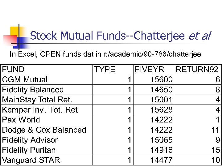 Stock Mutual Funds--Chatterjee et al In Excel, OPEN funds. dat in r: /academic/90 -786/chatterjee