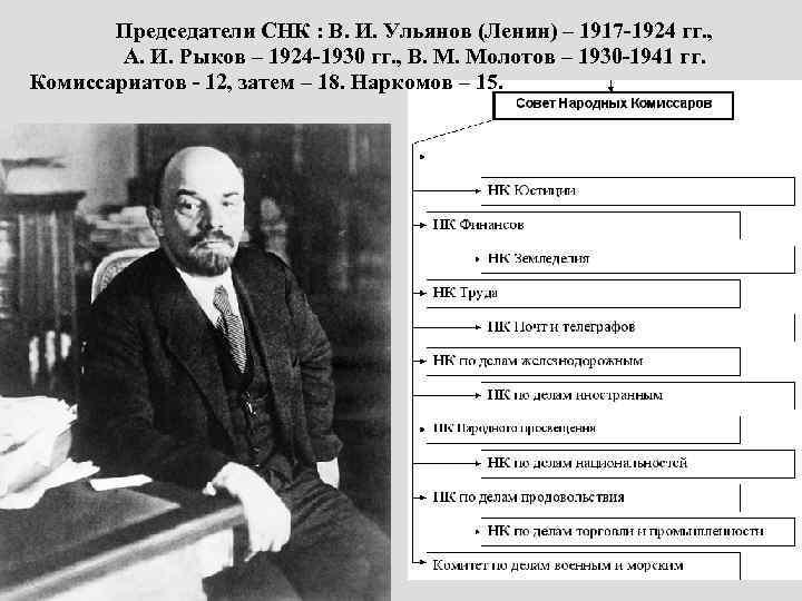 Председатели СНК : В. И. Ульянов (Ленин) – 1917 -1924 гг. , А. И.