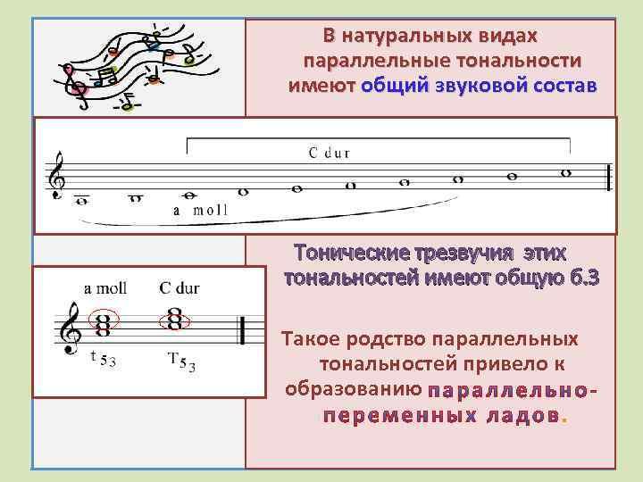 В натуральных видах параллельные тональности имеют общий звуковой состав Тонические трезвучия этих тональностей имеют