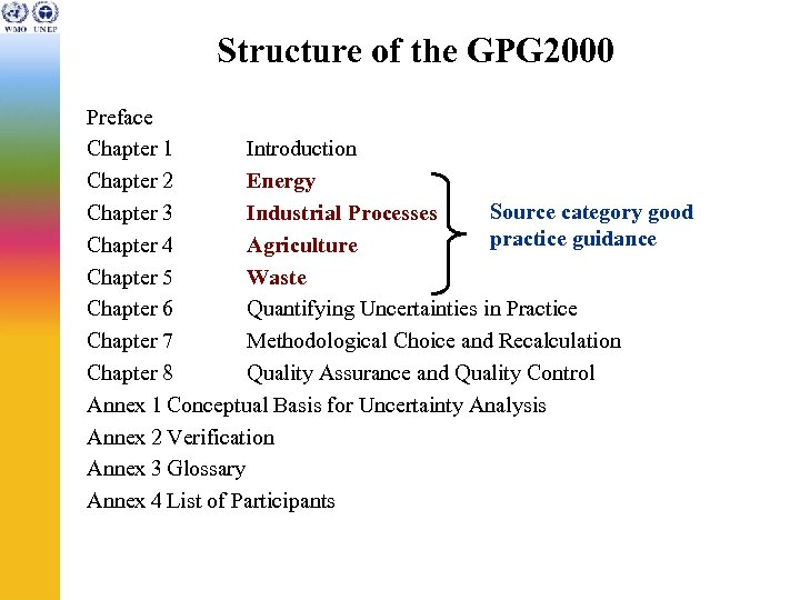 Structure of the GPG 2000 Preface Chapter 1 Introduction Chapter 2 Energy Source category