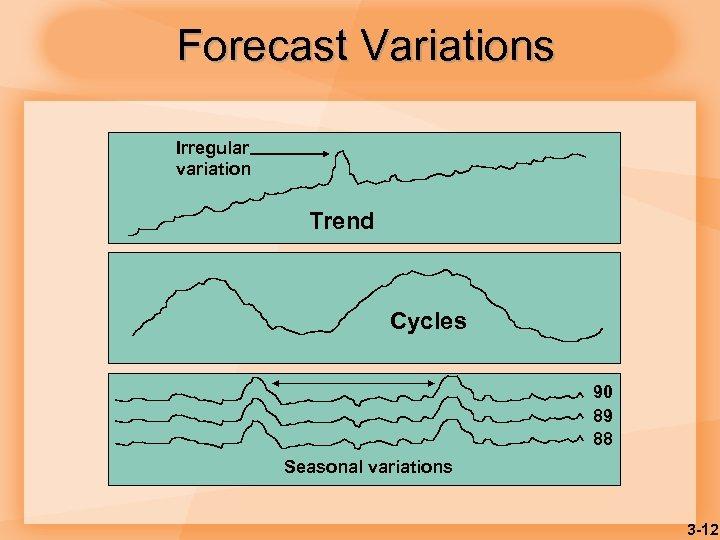 Forecast Variations Irregular variation Trend Cycles 90 89 88 Seasonal variations 3 -12