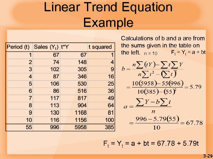 Linear Trend Equation Example Calculations of b and a are from the sums given