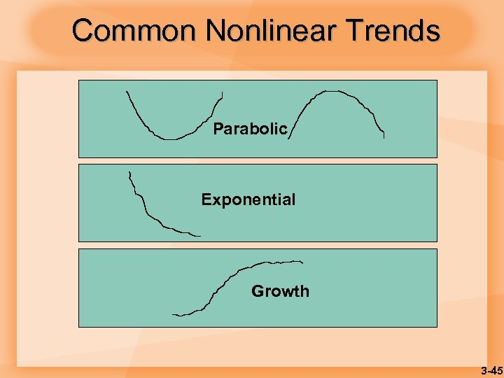 Common Nonlinear Trends Parabolic Exponential Growth 3 -45