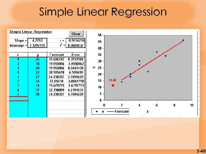 Simple Linear Regression 3 -48