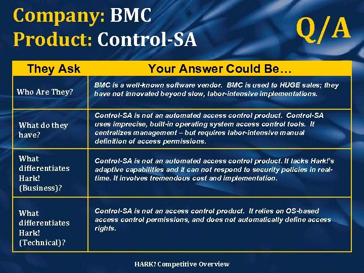 Company: BMC Product: Control-SA They Ask Q/A Your Answer Could Be… Who Are They?