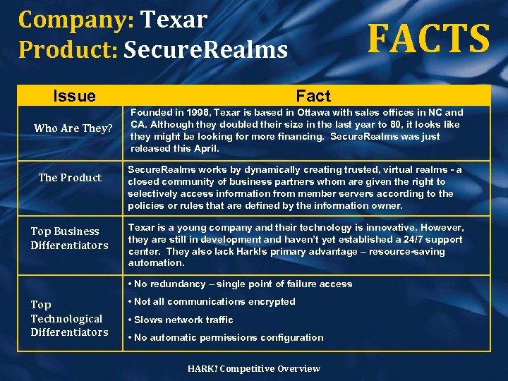 Company: Texar Product: Secure. Realms Issue Who Are They? The Product Top Business Differentiators