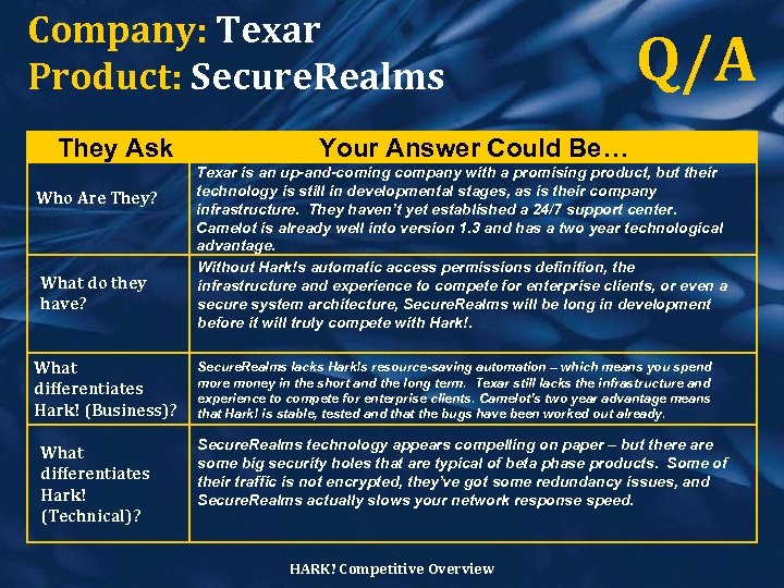 Company: Texar Product: Secure. Realms They Ask Who Are They? What do they have?