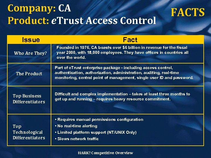 Company: CA Product: e. Trust Access Control Issue Who Are They? The Product Top