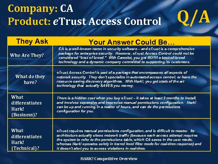 Company: CA Product: e. Trust Access Control They Ask Who Are They? What do