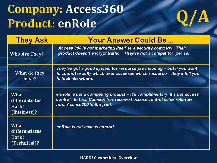 Company: Access 360 Product: en. Role They Ask Who Are They? What do they