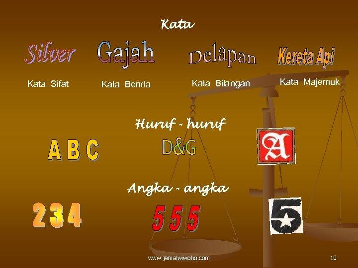 Kata Sifat Kata Benda Kata Bilangan Kata Majemuk Huruf - huruf Angka - angka
