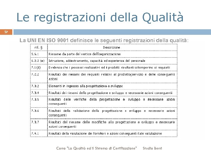 Le registrazioni della Qualità 37 La UNI EN ISO 9001 definisce le seguenti registrazioni