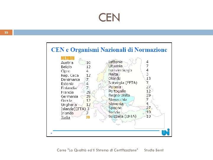 CEN 55 Corso