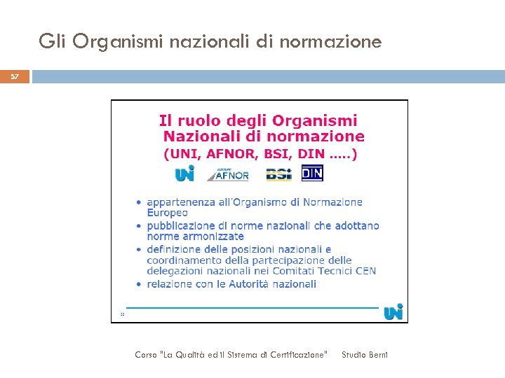 Gli Organismi nazionali di normazione 57 Corso