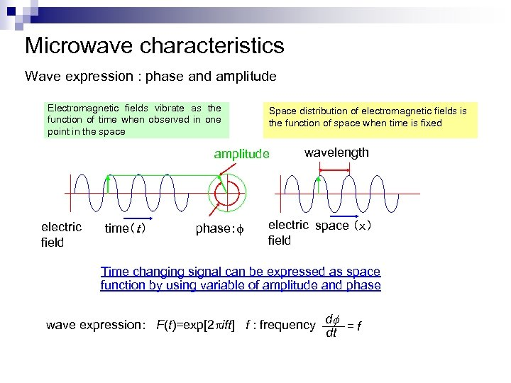Microwave characteristics Wave expression : phase and amplitude Electromagnetic fields vibrate as the function