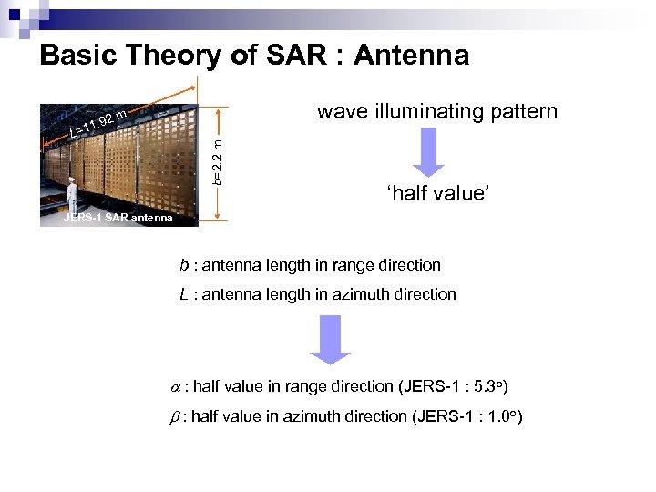 Basic Theory of SAR : Antenna wave illuminating pattern m b=2. 2 m L