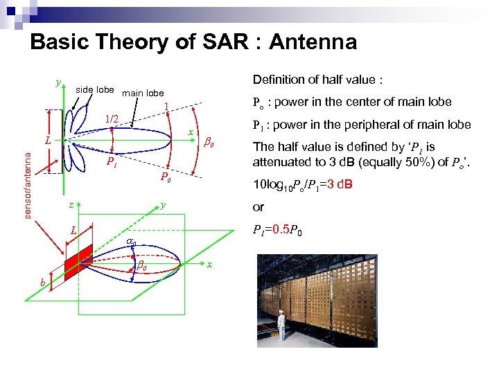 Basic Theory of SAR : Antenna y Definition of half value : side lobe