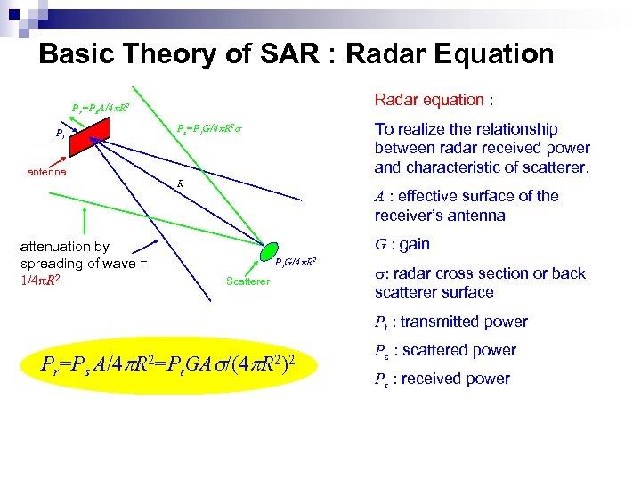 Basic Theory of SAR : Radar Equation Radar equation : Pr=Ps. A/4 p. R