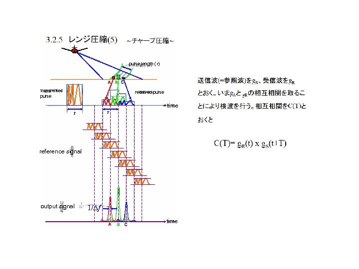 pulse length (t) A B C transmitted pulse received pulse time t t reference