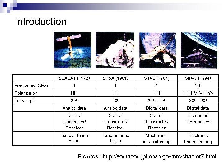 Introduction SEASAT (1978) SIR-A (1981) SIR-B (1984) SIR-C (1994) 1 1, 5 Polarization HH
