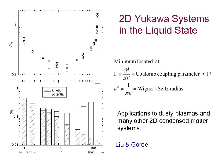 2 D Yukawa Systems in the Liquid State Applications to dusty-plasmas and many other