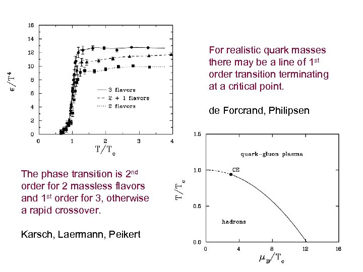 For realistic quark masses there may be a line of 1 st order transition