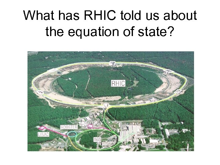 What has RHIC told us about the equation of state?