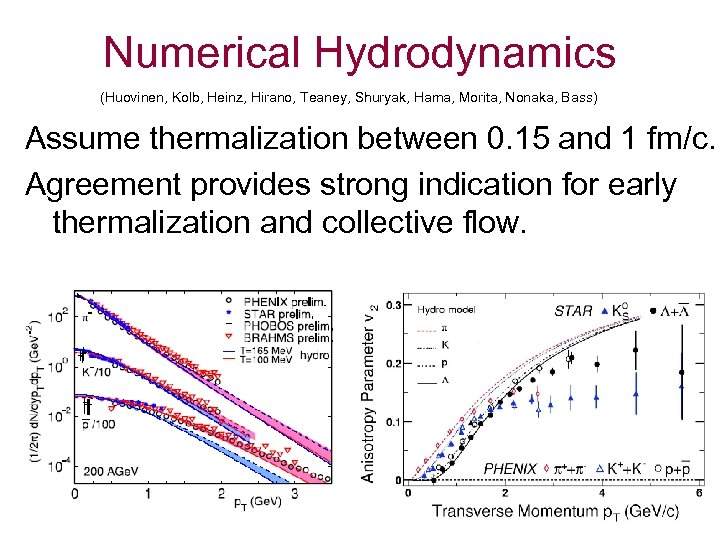 Numerical Hydrodynamics (Huovinen, Kolb, Heinz, Hirano, Teaney, Shuryak, Hama, Morita, Nonaka, Bass) Assume thermalization