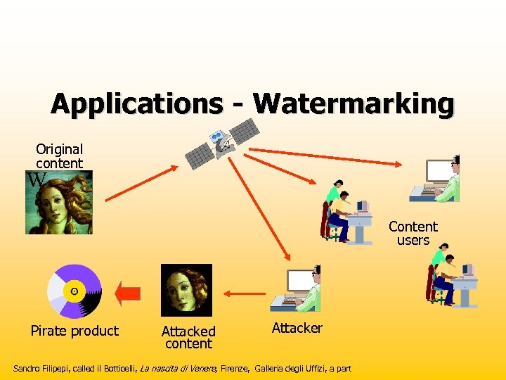 Applications - Watermarking Original content W Content users Pirate product Attacked content Attacker Sandro