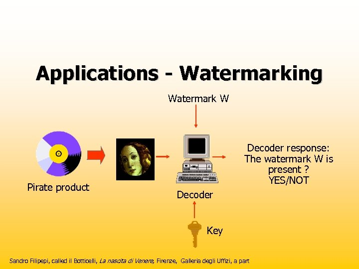 Applications - Watermarking Watermark W Pirate product Decoder response: The watermark W is present
