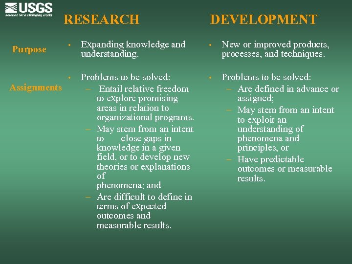 RESEARCH Purpose Assignments DEVELOPMENT • Expanding knowledge and understanding. • New or improved