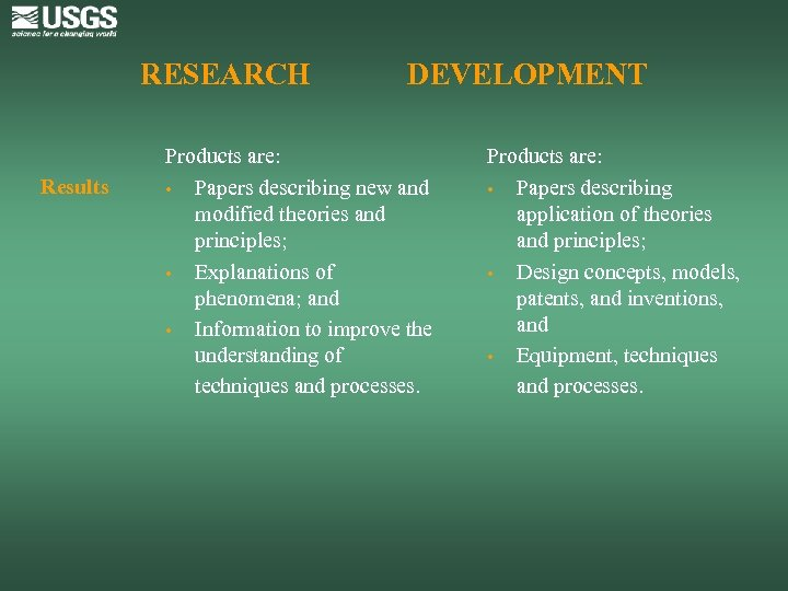 RESEARCH Results DEVELOPMENT Products are: • Papers describing new and modified theories and principles;