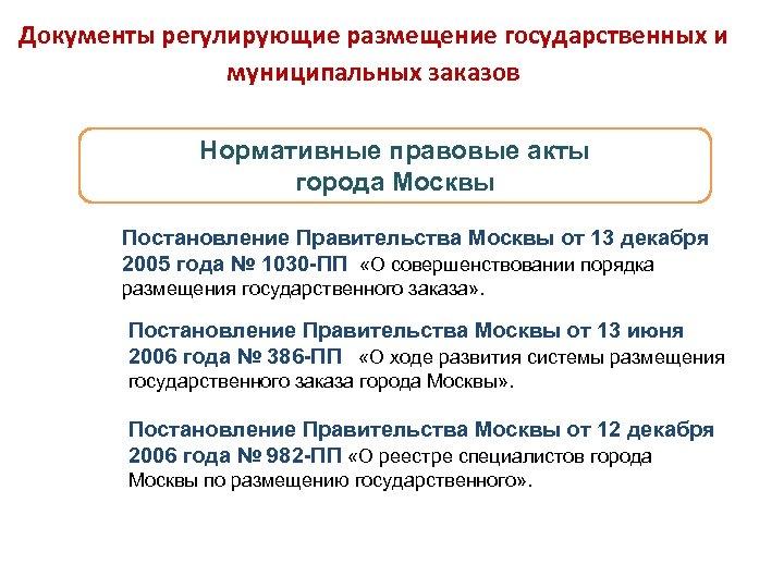 Документы регулирующие размещение государственных и муниципальных заказов Нормативные правовые акты города Москвы Постановление Правительства