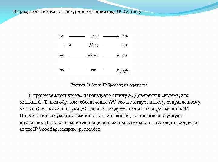 На рисунке 7 показаны шаги, реализующие атаку IP Spoofing: Рисунок 7: Атака IP Spoofing
