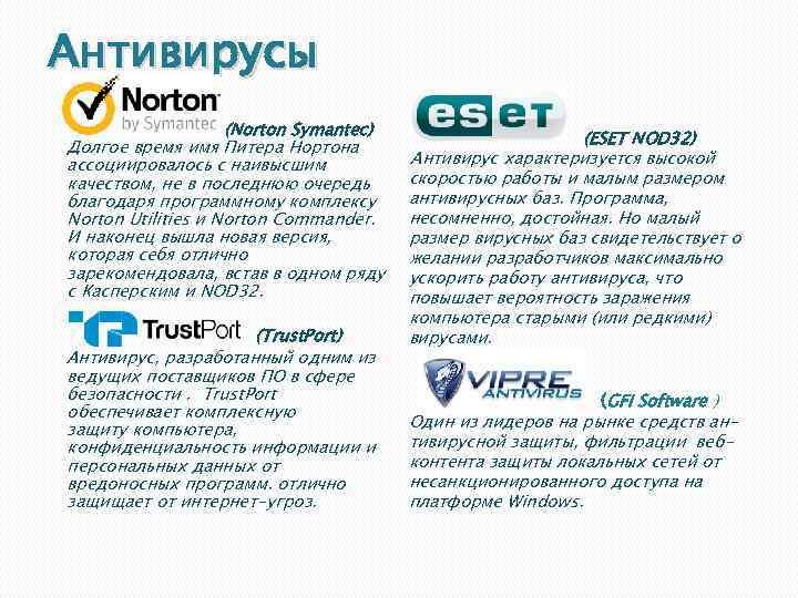 Антивирусы (Norton Symantec) Долгое время имя Питера Нортона ассоциировалось с наивысшим качеством, не в