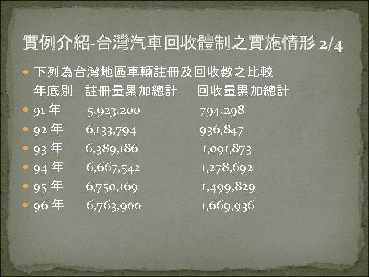 實例介紹-台灣汽車回收體制之實施情形 2/4 下列為台灣地區車輛註冊及回收數之比較 年底別 91 年 92 年 93 年 94 年 95 年