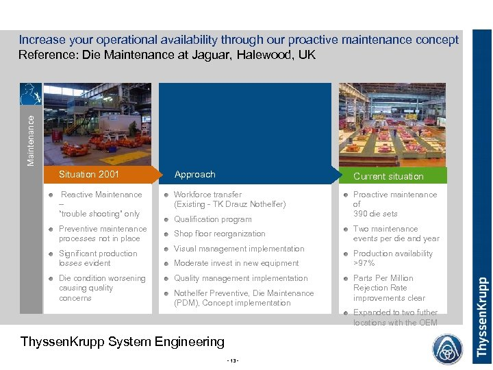 Maintenance Increase your operational availability through our proactive maintenance concept Reference: Die Maintenance at