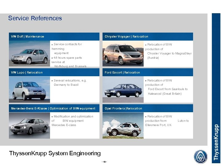 Service References VW Golf   Maintenance Chrysler Voyager   Relocation Service contracts for hemming